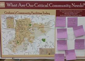 Critical Community Needs