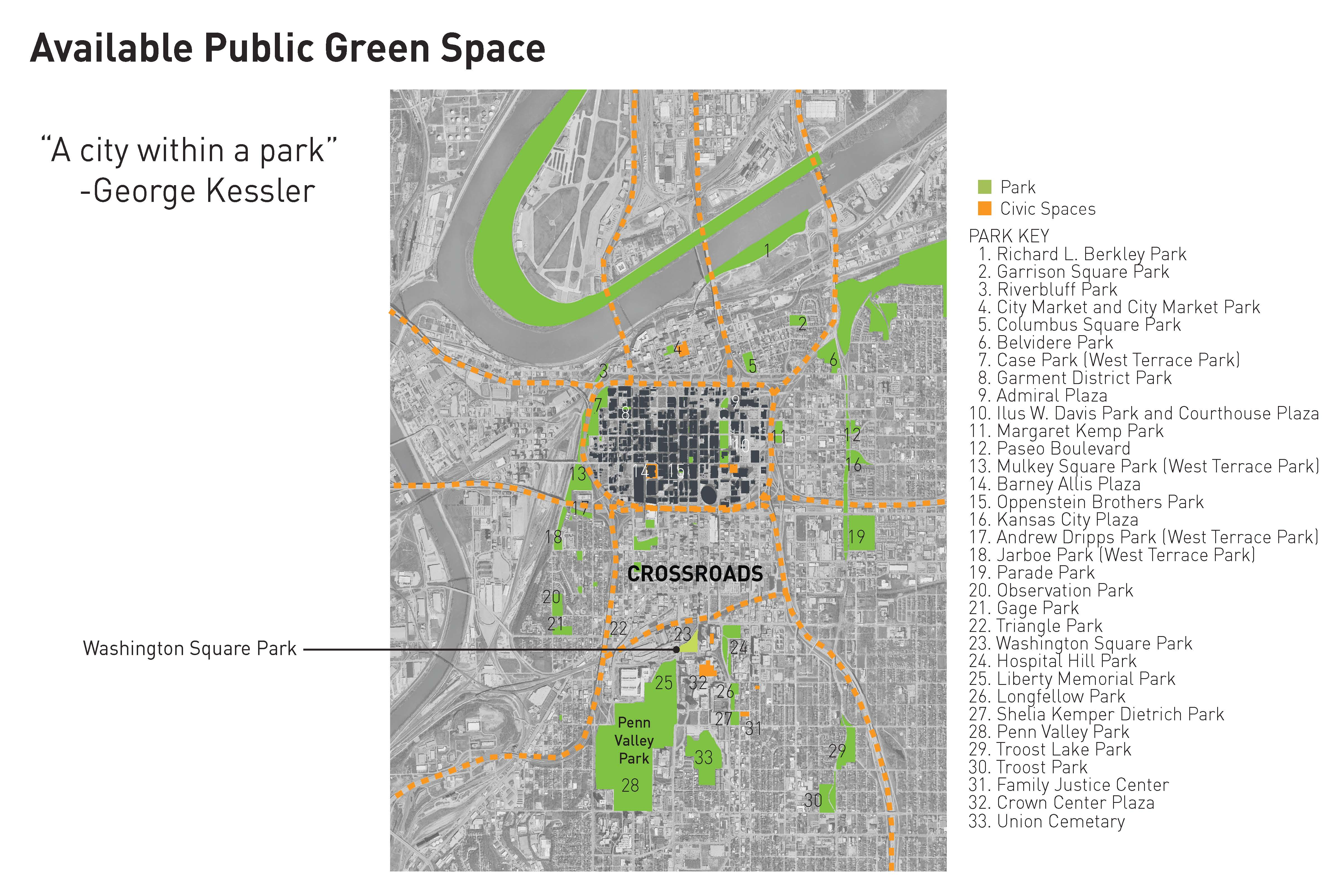 Creating Open Space