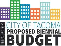 Most important issue in regard to City budget