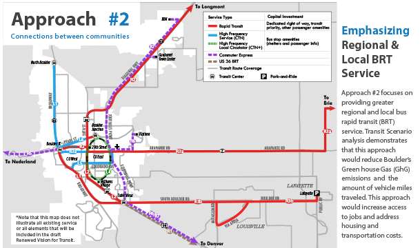 Two Approaches to Boulder's Transit System Plan