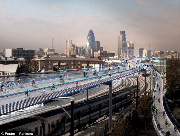 Sky Cycle: Proposed bicycle highway above LONDON railway lines to provide traffic free , safe cycling.