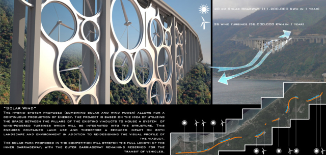"search ""wind power in bridges"" in google for more information"