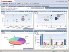 Primavera P6, one of the most powerful tools in the project management environment, regarding planning.