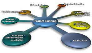 Asta Powerproject, is a class-leading project, portfolio and resource management solution used successfully throughout the world