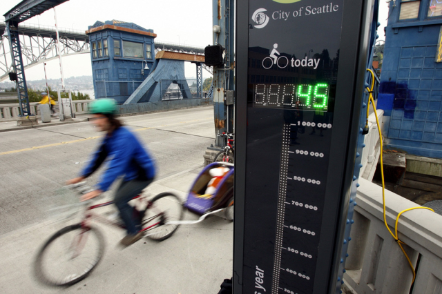 Seattle has 9 bike counters to collect data on ridership around the city to provide a look at the city's cycling demographic.