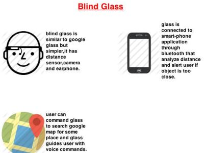 Blind Glass