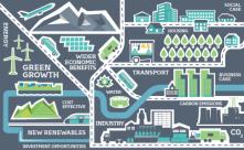 Climate Smart city!
