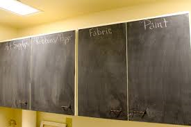 Oh the dissonance; shrill of the chalk moving across the chalkboard and excitement felt when chosen to clean the erasers.