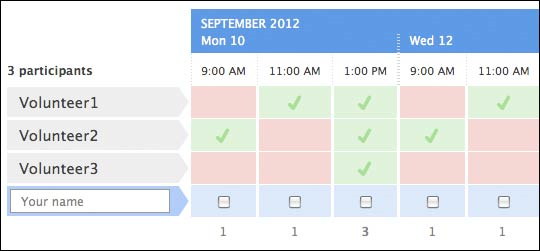 I love using Doodle to schedule group meetings. Much easier than emailing between lots of individuals!