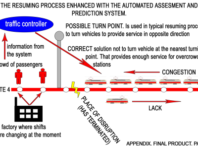 Situational awareness for public transport traffic controllers