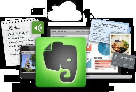 Evernote:A pretty good app...