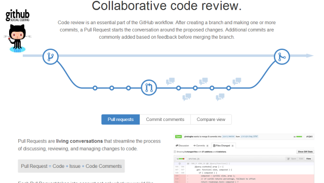 GitHub Build software better,together