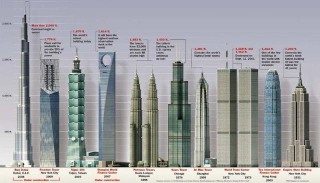 Towers Race