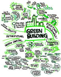 GREEN BUILDINGS CONNECT
