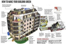 GREEN BUILDINGS INFO