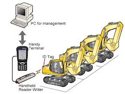 rfid in const management