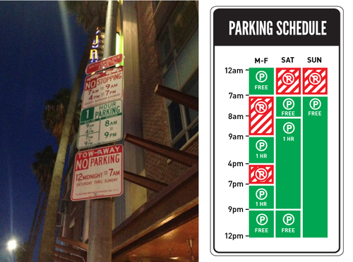 Visual parking signs.This is simple, yet effective. http://nikkisylianteng.com/project/parking-sign-redesign/