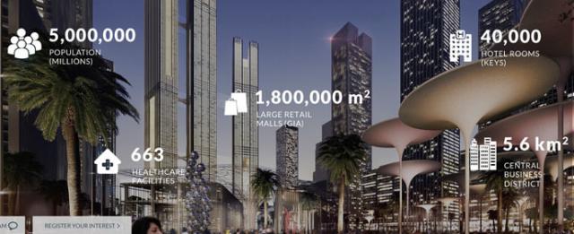 Egypt New Smart Capital City