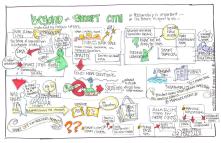 Beyond the Smart City: Towards a New Paradigm by Mathieu Lefevre