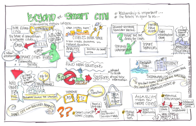 Beyond the Smart City: Towards a New Paradigm by Mathieu Lefevre