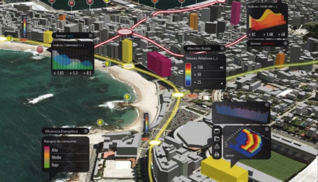 La Coruña Smart City, Spain