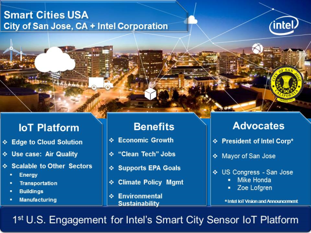 This is an Image from smartamerica.org. I feel that the work that San Jose, CA has done with Intel is very impressive.