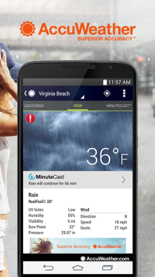 It gives accurate weather data. If any at some hour time, if there is rainfall indicated, it will takes place. its sure