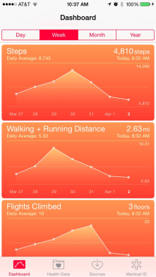 I'm a fitness addict, so tracking my steps, floors climbed, and miles walked/ran is something I can do with the Health app.