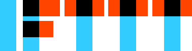 How to Use IFTTT to Get Data from Facebook Group > Spreadsheet