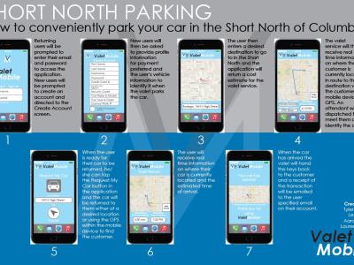Valet Parking App