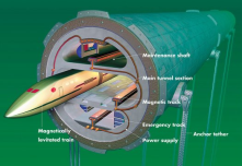 """Plans for a 4,000mph underwater train from New York to London.<br/>More info here: http://current.com/1<wbr/><span class=""""wbr""""></span>mq9m4c"""