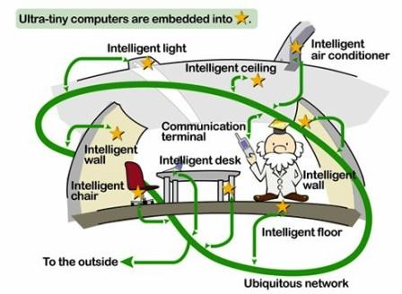 ubiquitous telecom networks