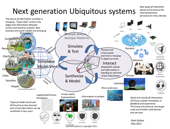 next generation ubiquitous health monitoring