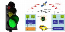 Smart traffic lights (California)