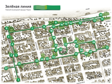 This is a navigation line in Perm, Russia. This green line shows the most interesting places in the city. It is placed on the real ground!