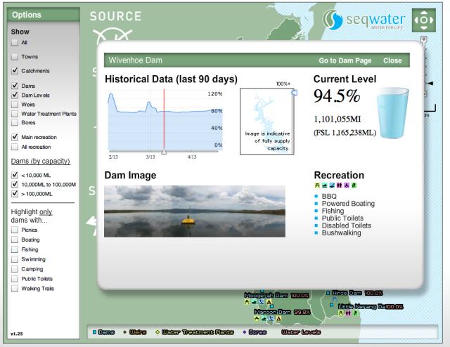 Interactive dam level monitoring  in Queensland, Australia - as a crucial city supply monitoring is required http://tinyurl.com/cswf75