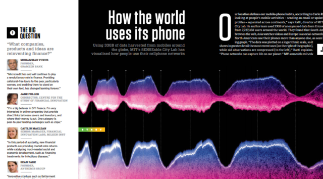 http://senseable.mit.edu/papers/pdf/2013-WiredMag-howtheworld.pdf