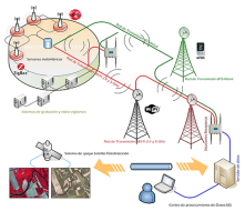 Detecting Forest Fires using Wireless Sensor Networks