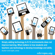 Technology in the classroom.