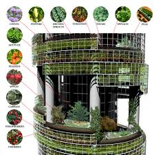 Vertical farming (Garden buildings)