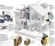 Zero Energy House 3