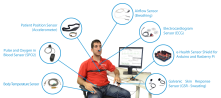 A very good use of sensors for eHealth