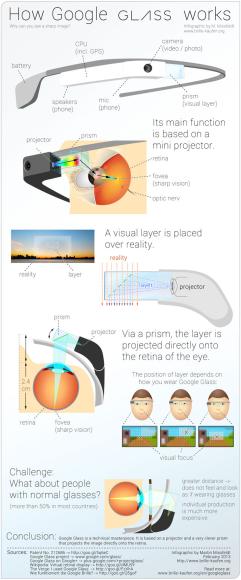 http://www.brille-kaufen.org/en/googleglass/