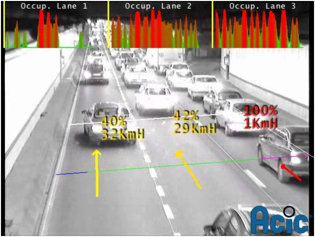 traffic detection by means of video analysis