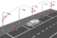 Smart parking sensors.