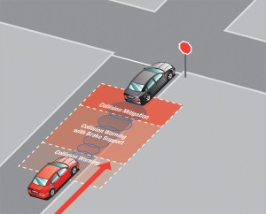 Forward collision warning systems sense when the vehicle ahead is slowing or stopped and alert the driver of the risk of a possible crash.