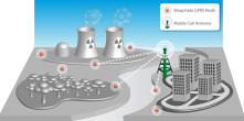 Wireless Sensor Networks to Control Radiation Levels - motivated by the nuclear disaster in