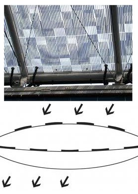 Air cushion in ETFE that can auto check its pressure and can shade in different way as they inflate. Same material used on allianz arena