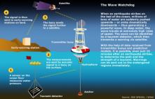 "Tsunami sensors/warning systems http://htekidsnews.c<wbr/><span class=""wbr""></span>om/earthquake-in-jap<wbr/><span class=""wbr""></span>an/"