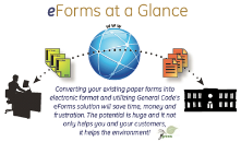Streamline Forms Processing with eForms